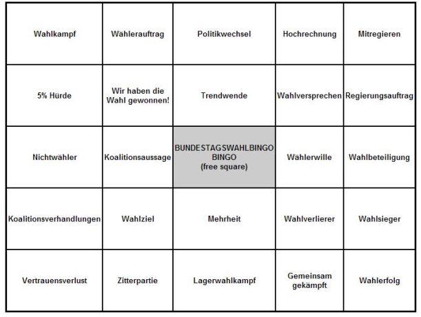 Das Telegehirn Bullshit Bingo zur Bundestagswahl 2013